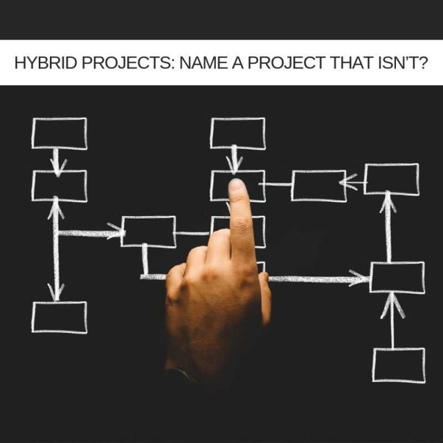 HYBRID-PROJECTS--NAME-A-PROJECT-THAT-ISNT_